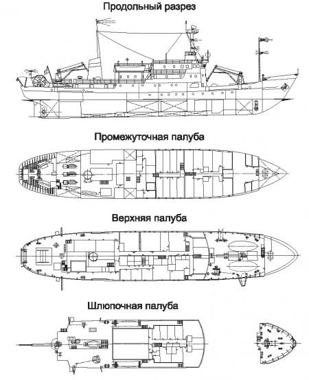 Deck scheme