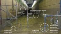 Эксперимент в Большом волновом канале