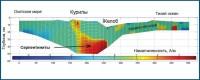 Модель магнитного слоя зоны субдукции