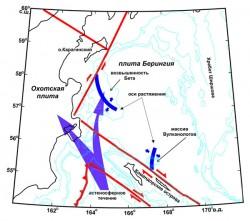 Рис. 4. Геодинамическая модель Командорской котловины с наличием двух осей растяжения с магматической/вулканической активностью, возникающих на сдвиговых границах плиты Берингия.