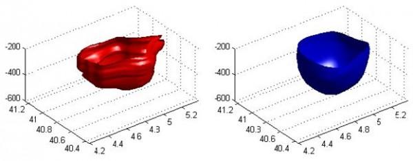 Изоповерхности, соответствующие значению вариации скорости звука в линзе